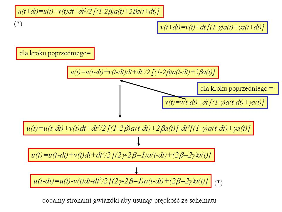u(t)=u(t-dt)+v(t)dt+dt2/2 [(2g-2b-1)a(t-dt)+(2b-2g)a(t)]